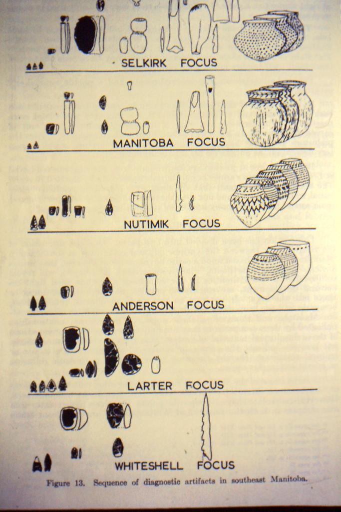 sequence of diagnostic artifacts
