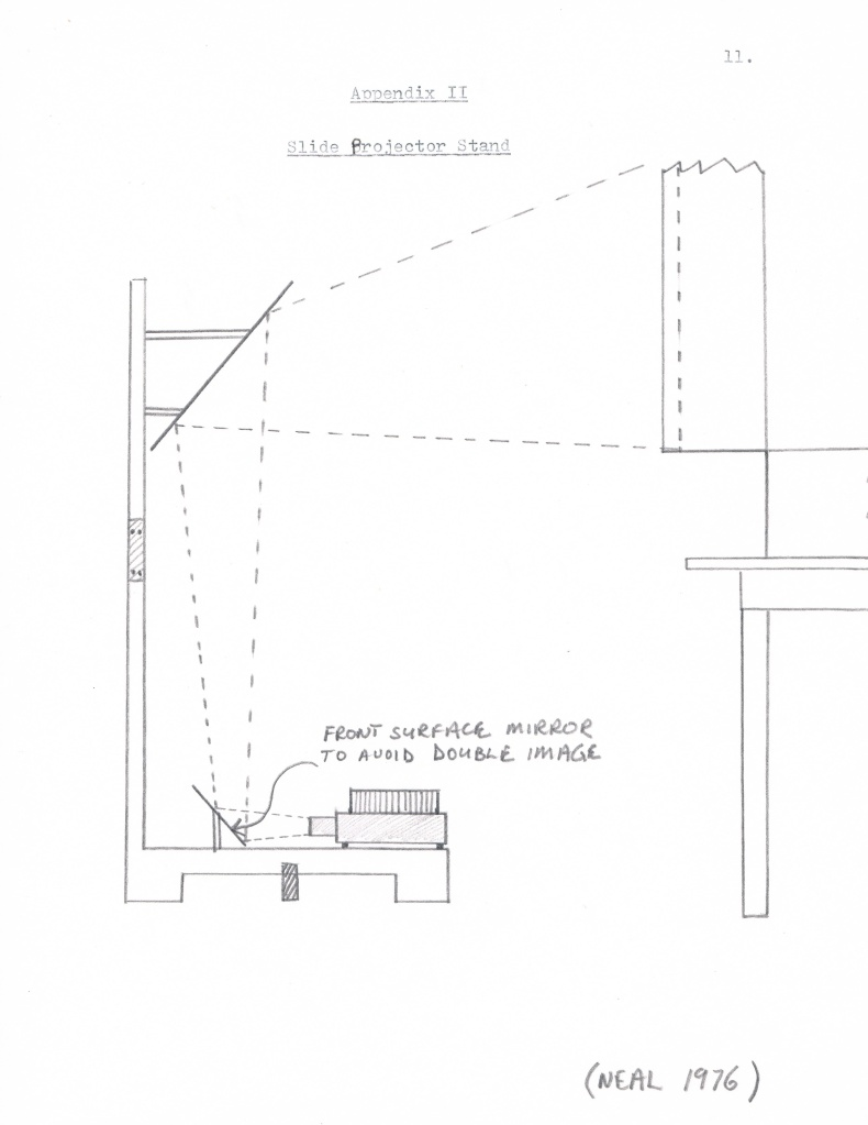 diagram of rear projection screen for slides